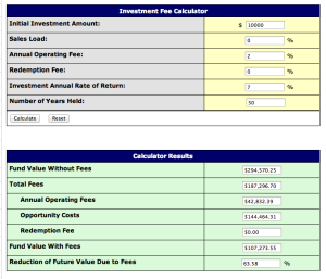 Annual Fees Greatly Reduce Portfolio Results